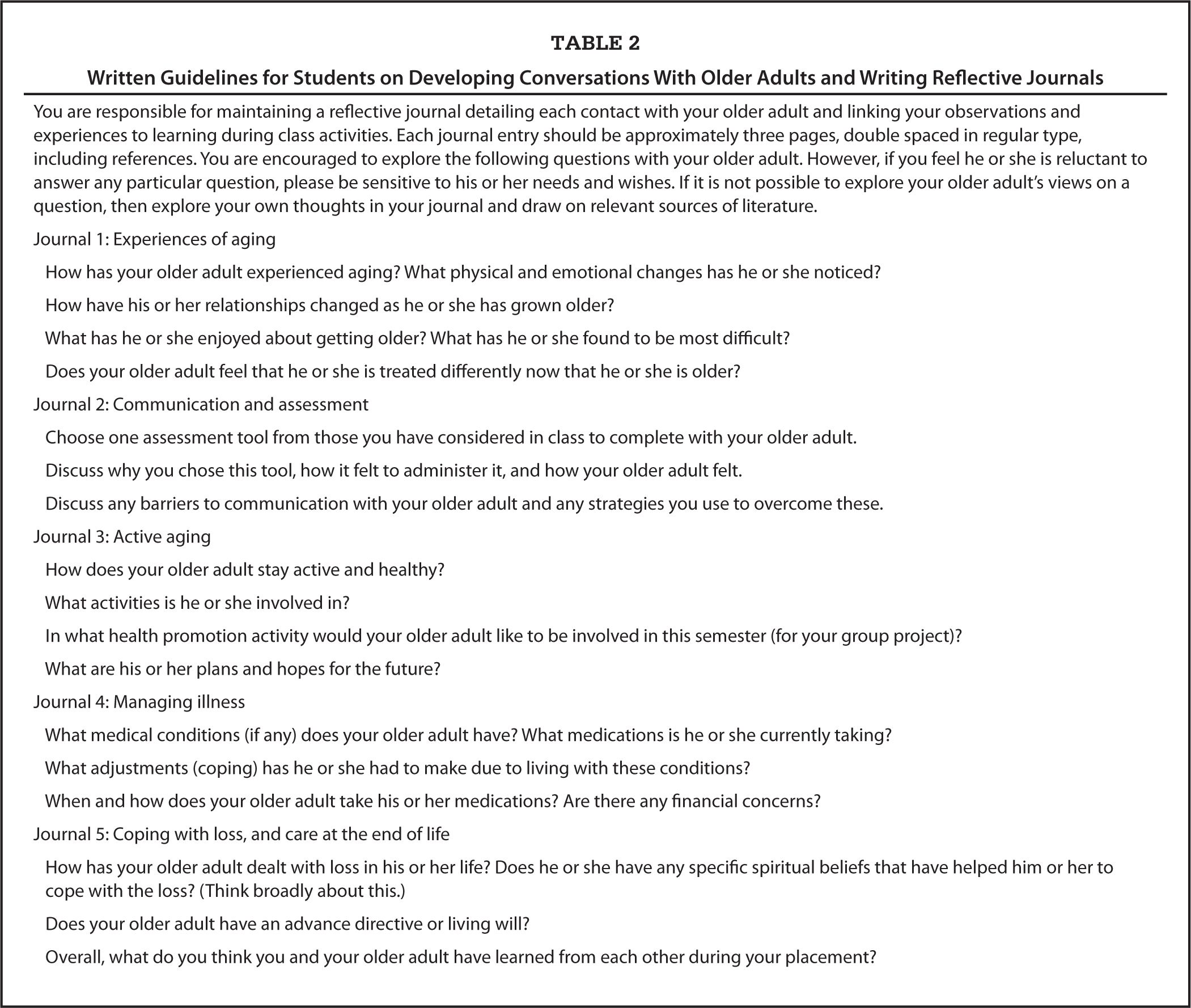 law school application essay questions Sample admissions essay - law school admissions essay writing 101 used by admissions officers to decide between two (or even two hundred) candidates with almost identical profiles, the application essay is often the only guide admissions officers have of your ambition, personality, and interests.