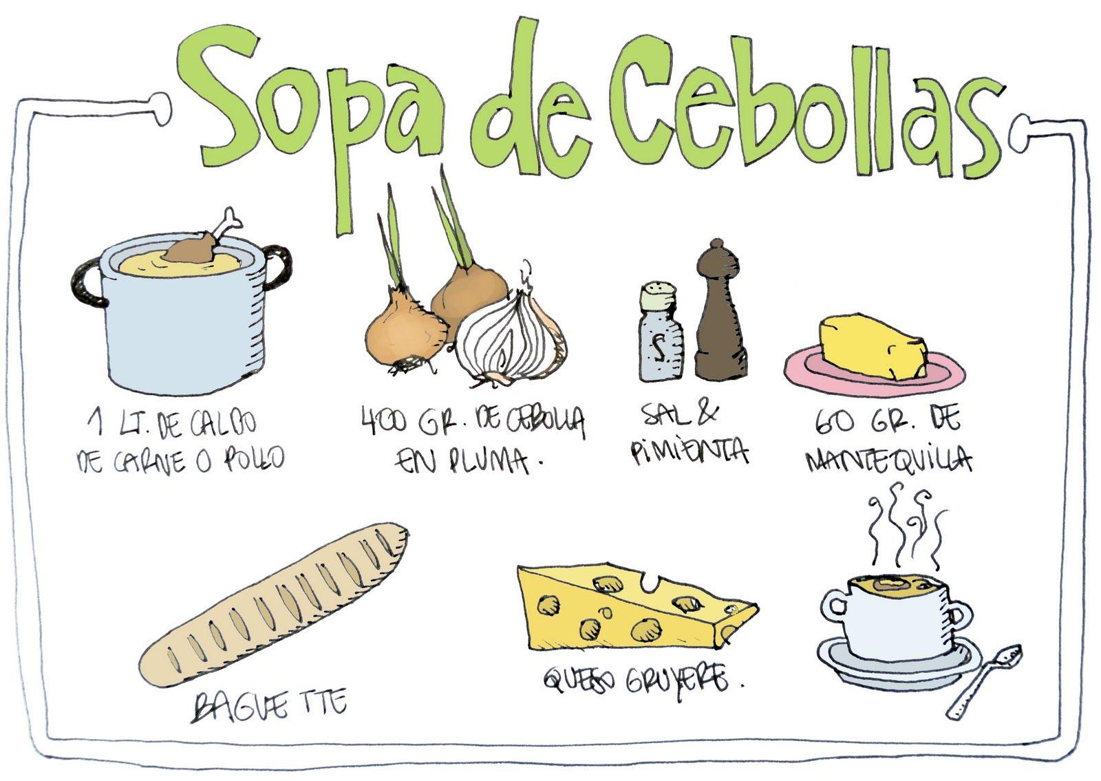 recetas dibujos - Buscar con Google | Comidas | Snack ...