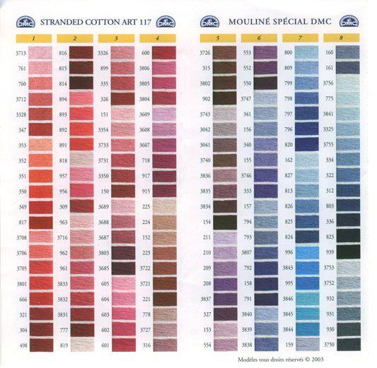 Dmc Stranded Cotton Colour Chart 3 743