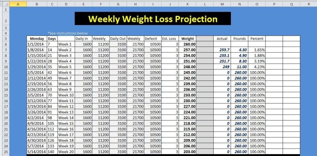 Weight Loss Challenge For Cash Salegoods Pinterest Weight   Weight Loss  Chart Template