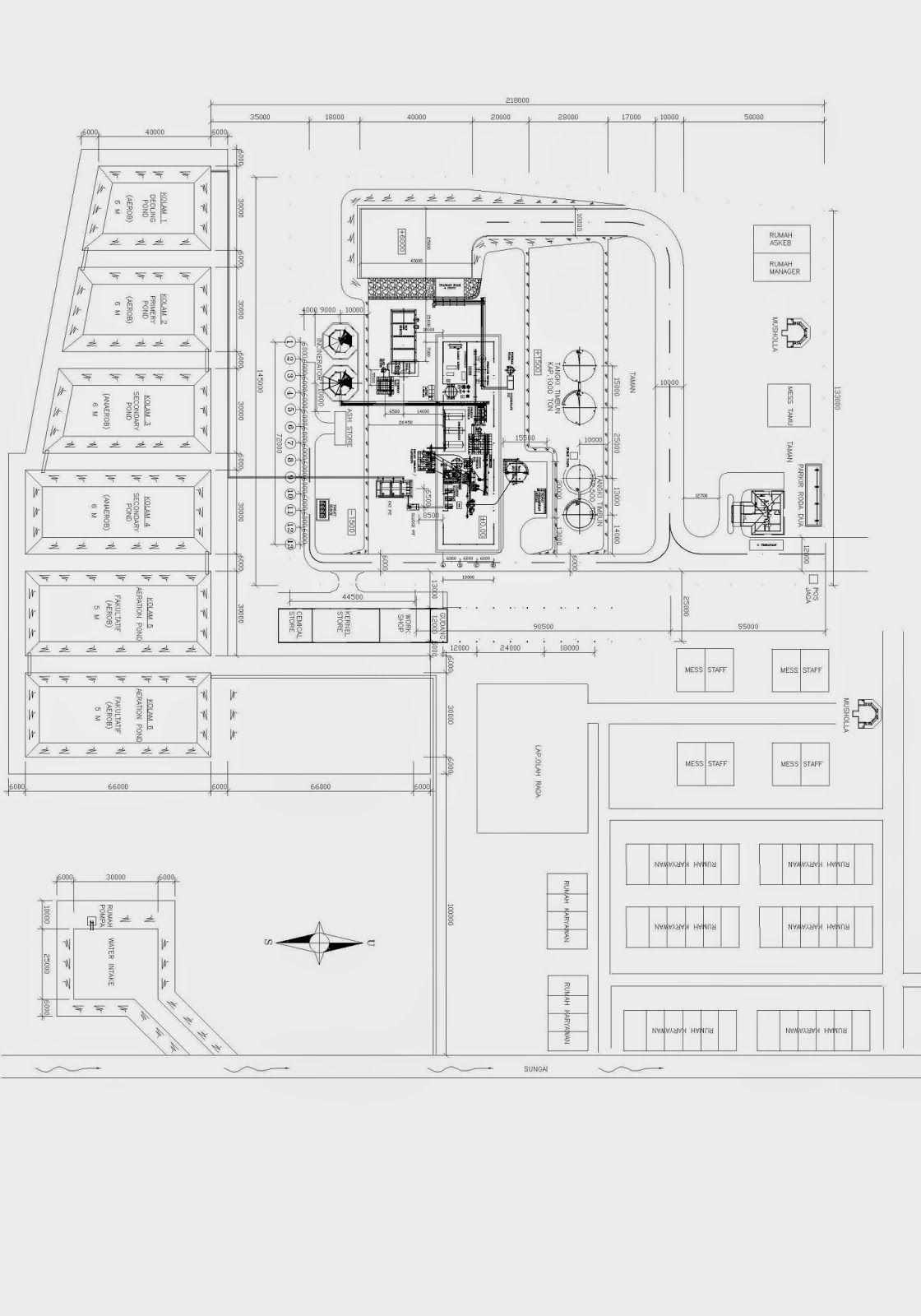 Lahan Industri The Plan Perencanaan Arsitektur