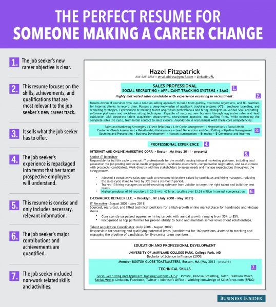 How To Make An Excellent Resume 7 Reasons This Is An Excellent Resume For Someone Making A Career .
