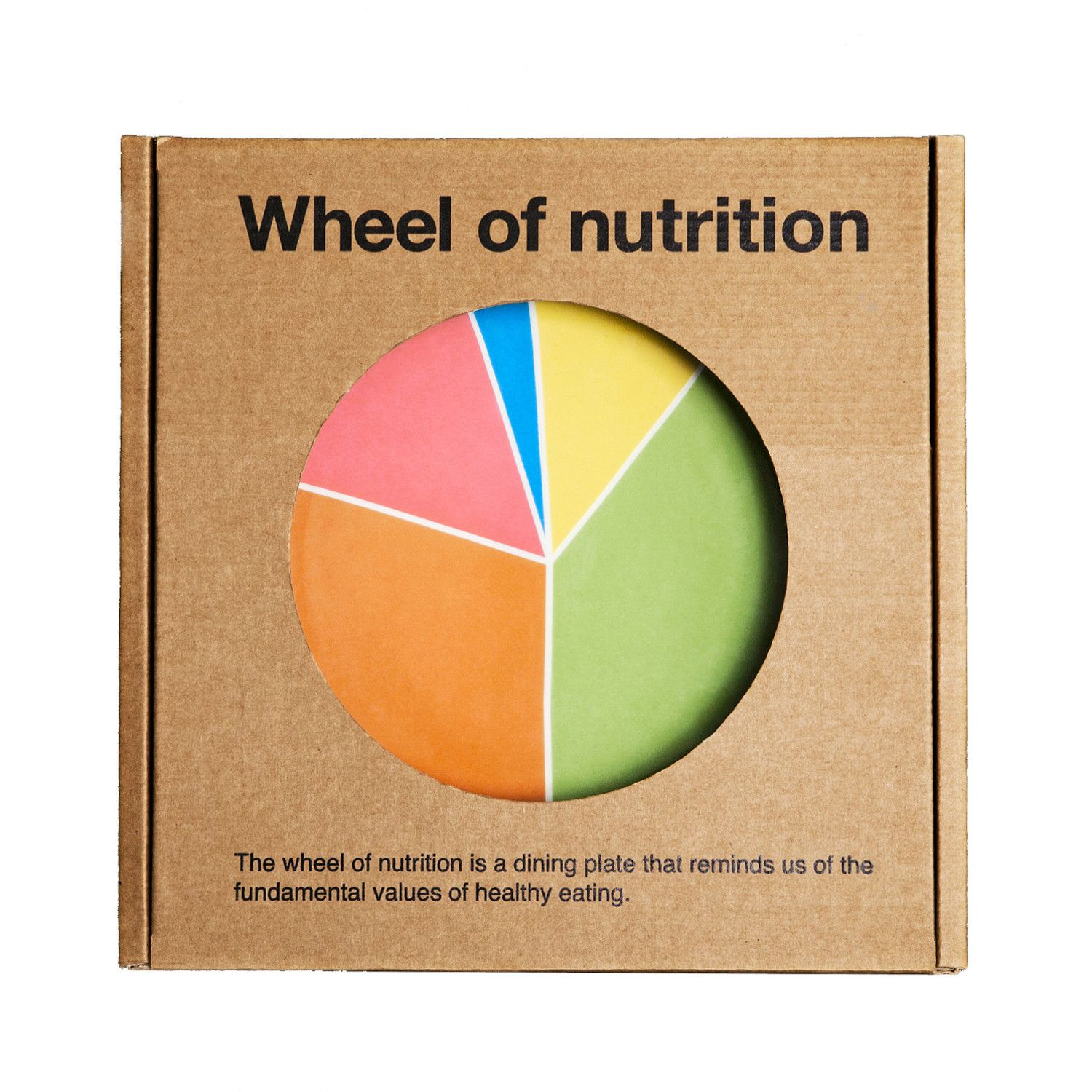 Wheel of nutrition plate - a reminder of what we should be eating.