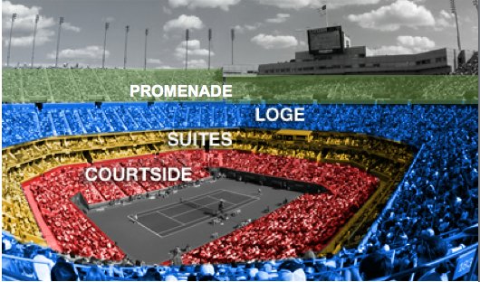 Us Open Tennis Packages 2020 Custom Us Open Tennis Packages Tennis Techniques Us Open Tennis