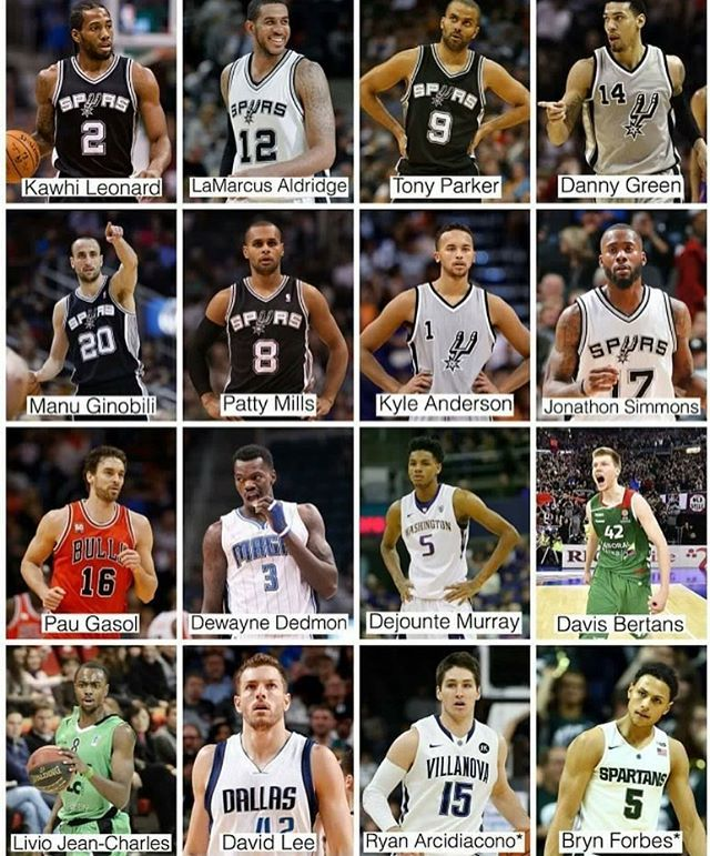 Update on Spurs roster for the 2016-2017 NBA season.. @espn @