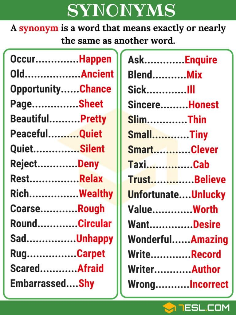 list of 250+ synonyms in english from a-z with examples | english