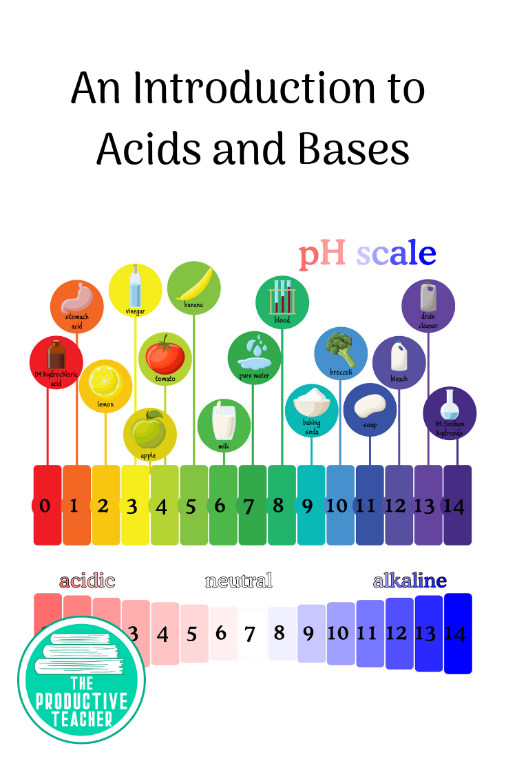 Introduction to Chemistry Acids and Bases   School science projects [ 1102 x 735 Pixel ]