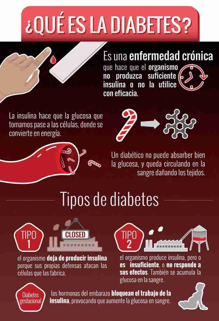 efectos secundarios de la medicina para la diabetes gestacional
