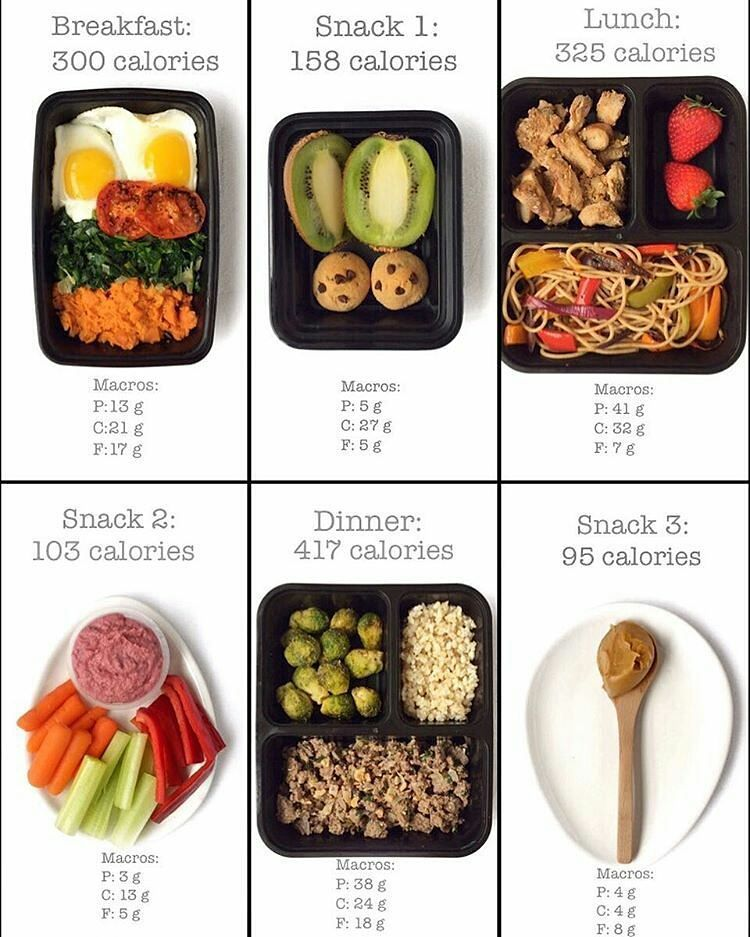 794 likes 15 comments meal prep starter pack most people attempt to eat healthy no one with intent starts their morning later than a list of bad foods they are going to try to eat back they collapse forumfinder Images