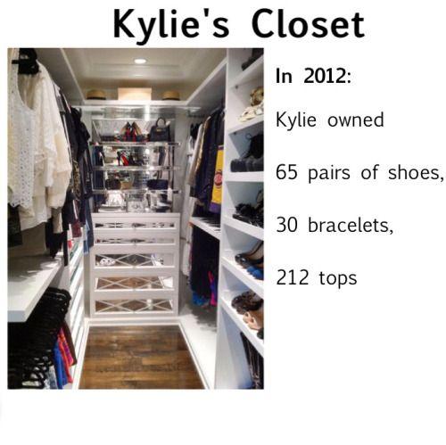 ... Closet Design. The Making Of