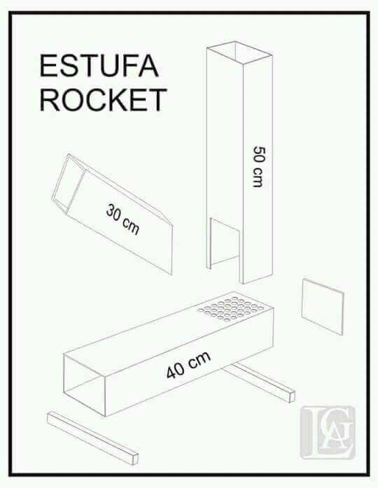 Bildresultat f r estufa rocket planos gerardo for Rocket stove design plans
