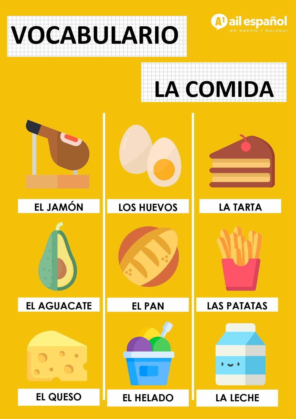 Pin On Spanish Class Ideas