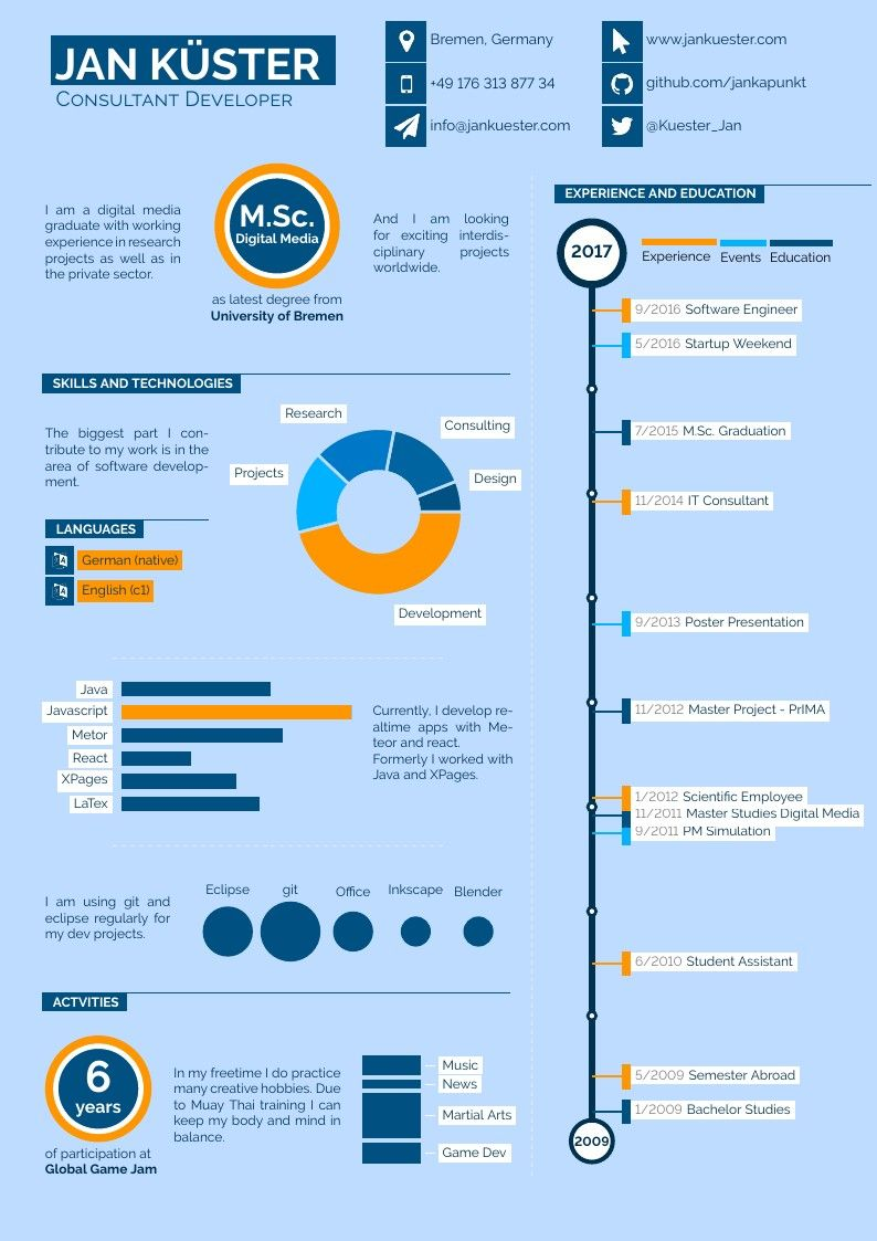 create your cv as a onepage infographics point out of the masses infrographics is part jan kuster s lat infographic pinterest templates media education
