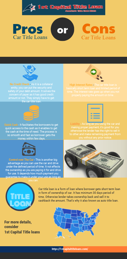 Click On The Image To View The High Definition Version Create Infographics At Http Venngage Com Car Title How To Create Infographics Loan