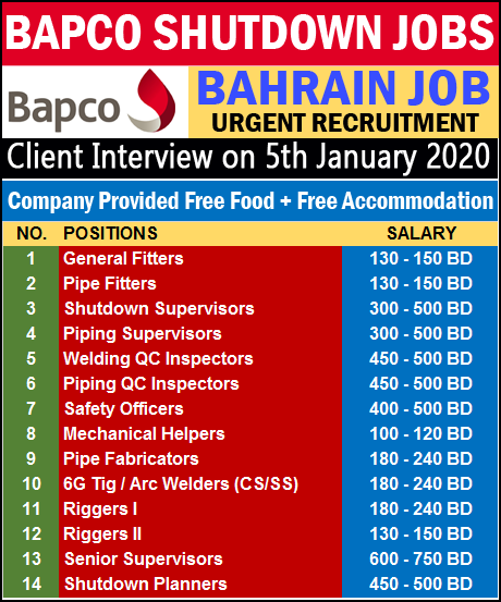 Urgent Hiring For Bapco Shutdown Project In Bahrain Oil And Gas Oil And Gas Free Food Oil Company