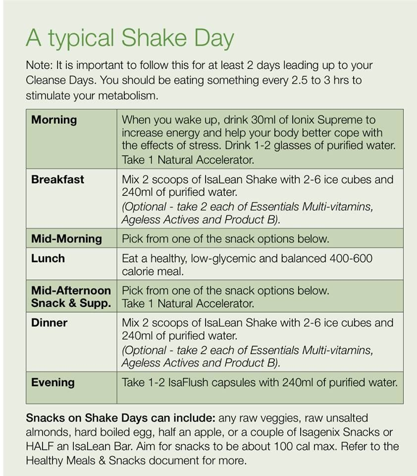 Discovering The Answers To Valuable Products Of Strength Training: #Isagenix #shake Day Www.KristinaHronek.Isagenix.com