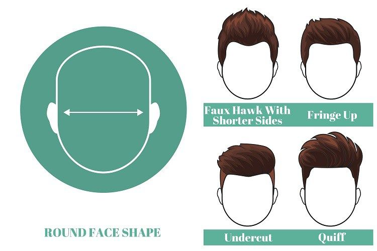 The Best Short Hairstyles For Men Based On Face Shape The Go To Guide For Your New Haircut The Manliness Kit Round Face Haircuts Haircuts For Round Face Shape Short Hair