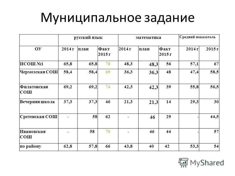 гдз по литературе 7 класс меркин 2014