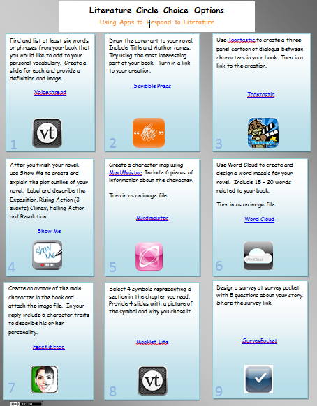 Free Ipad Apps To Respond To Literature Circles Literature