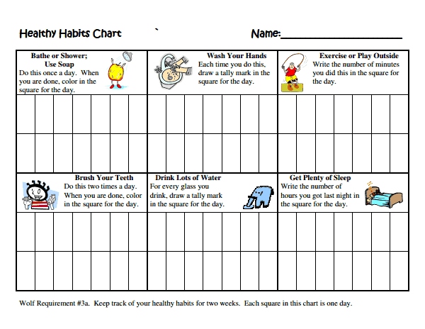 Health Habits ChartPdf  Scouting    Chart Pdf And