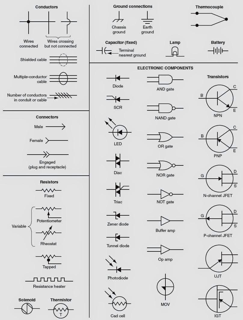 Wiring Diagram Symbols Hvac Electrical wiring diagram