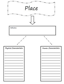 Five Themes Of Geography Graphic Organizer Geography Worksheets Five Themes Of Geography Teaching Geography