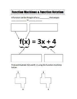 Function Notation Notes And Worksheet Notations Worksheets Notes