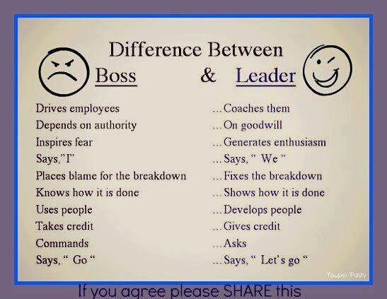 leadership vs management quotes management leadership vs management