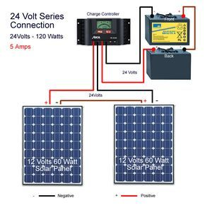 Connecting Solar Panels In Series Solar Panels Solar Panel System Solar Power System