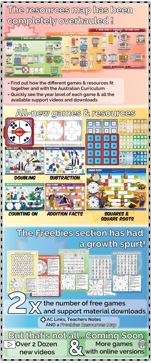 Amazing, fun & easy to use FREE Maths Resources from the Master of ...
