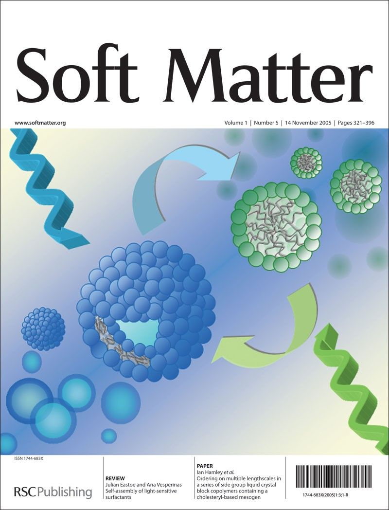Публикации в журналах, наукометрической базы Scopus   Soft Matter #Soft #Matter #Journals #публикация, #журнал, #публикациявжурнале #globalpublication #publication #статья