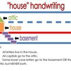 This is a simple handout that makes it easier for young learners to remember where to place their letters when they are practicing their handwritin...