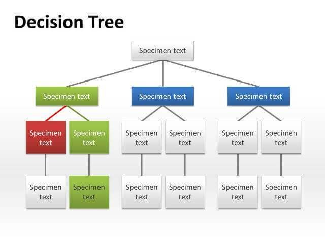 How To Do A Decision Tree In Word In Blank Decision Tree Manual Guide