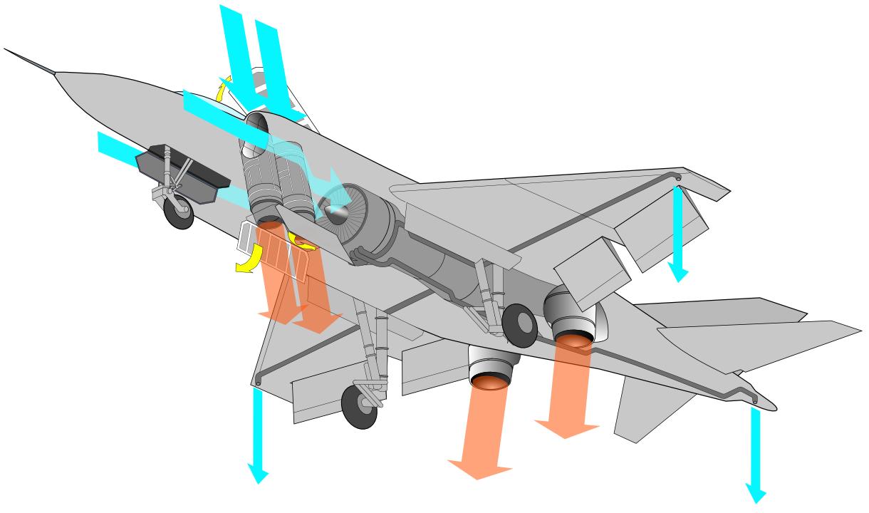Yak 38 Lift Engines Nt Vtol Wikipedia The Free Encyclopedia F 22 Raptor Engine Diagram