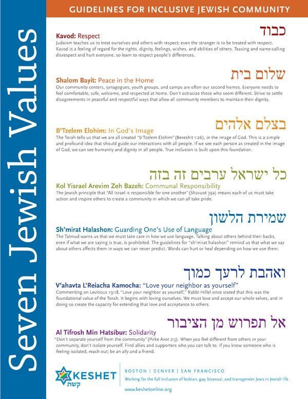 Pin by Julie Muller on !Messianic! | Learn hebrew, Messianic judaism