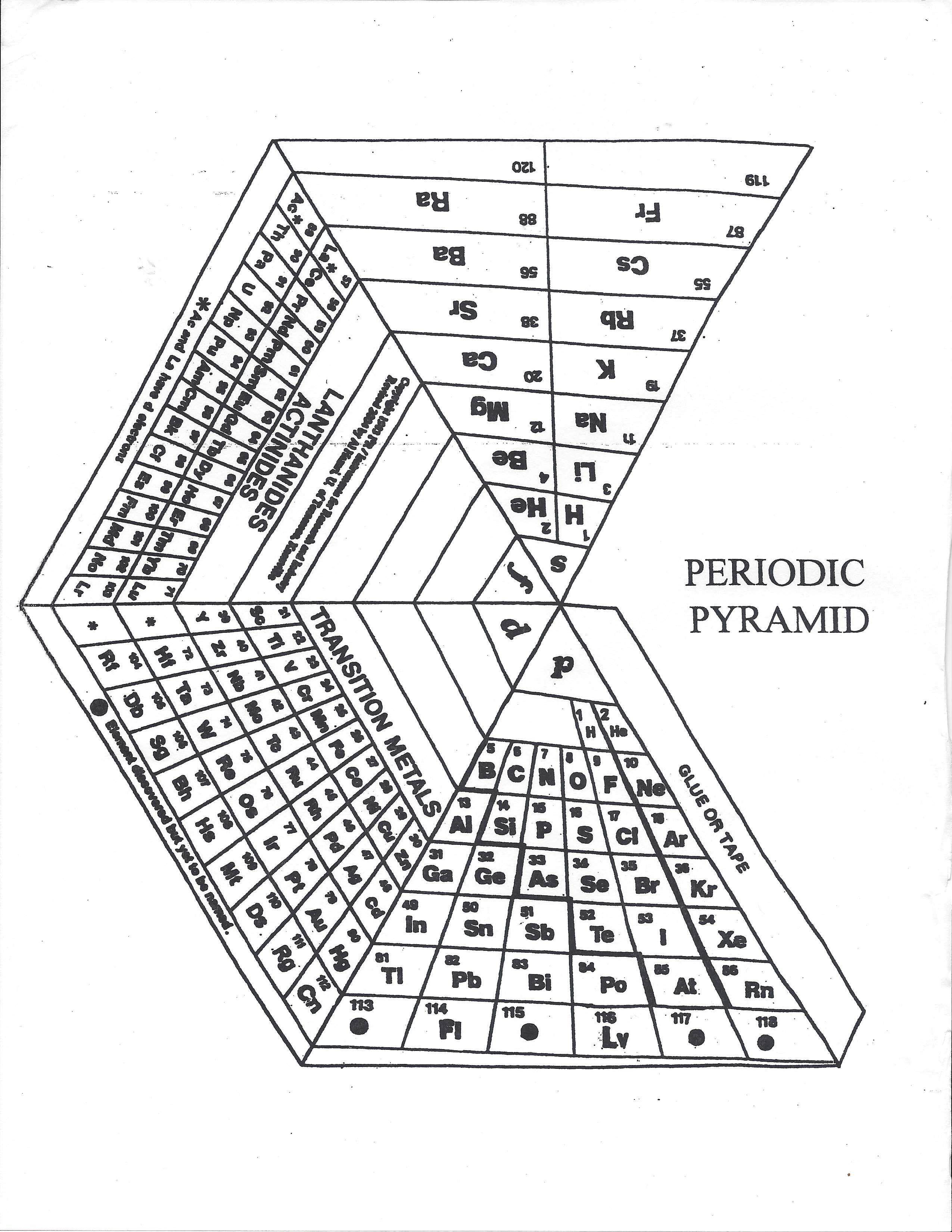Foldable Periodic pyramid table of elements! You can even