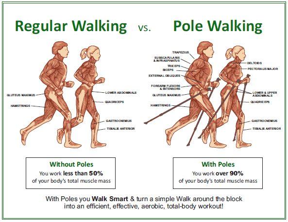 Nordic walking hypertonia vélemények hipertónia a hipertől