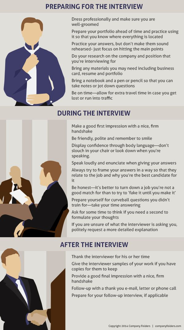 final job interview