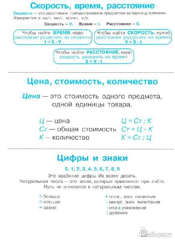Гдз по литературе кл. маранцман