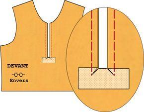 FEUILLE DE COUTURE: comment monter facilement une patte de polo?   – couture