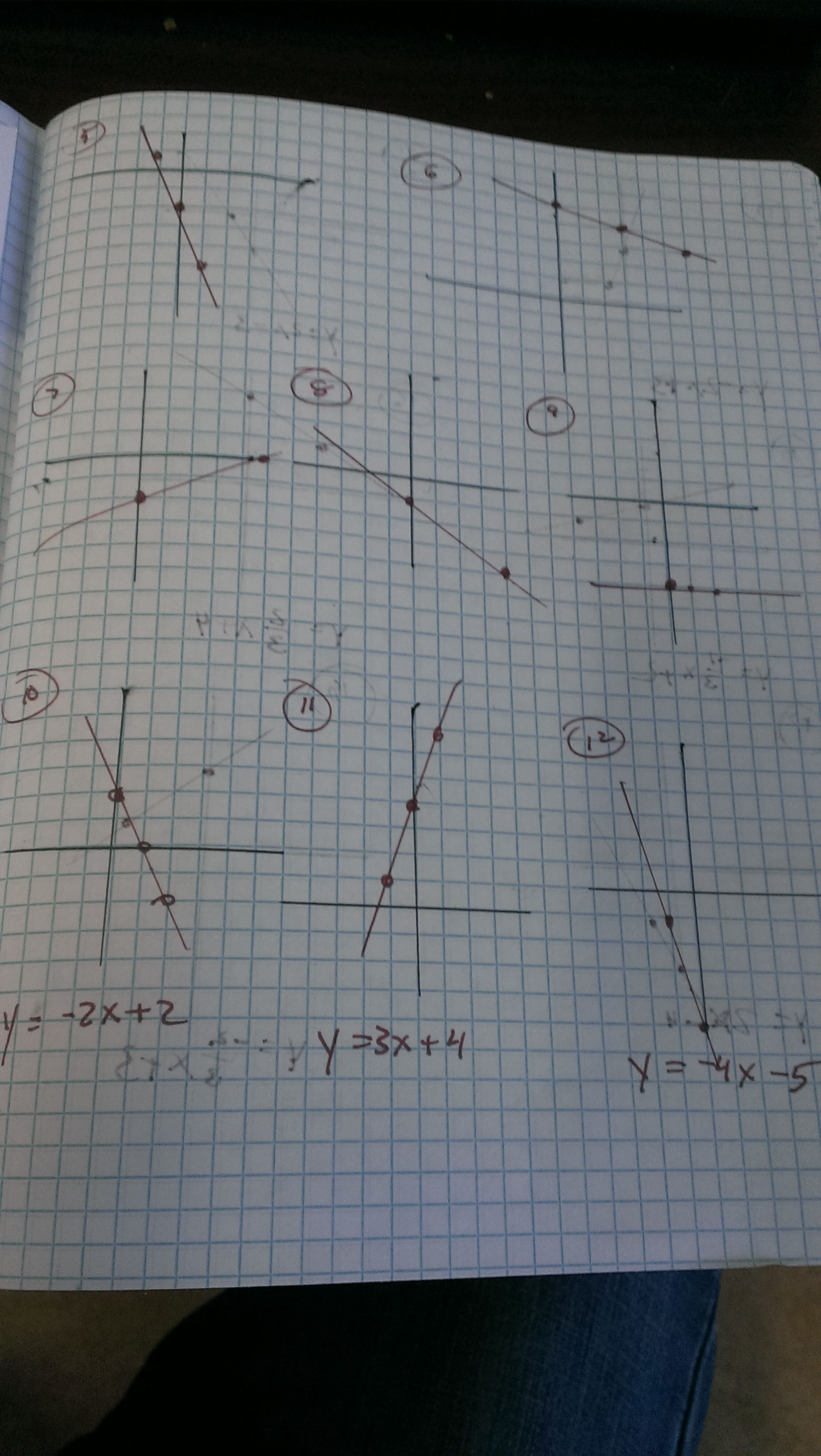 Slope Intercept Form Graphing
