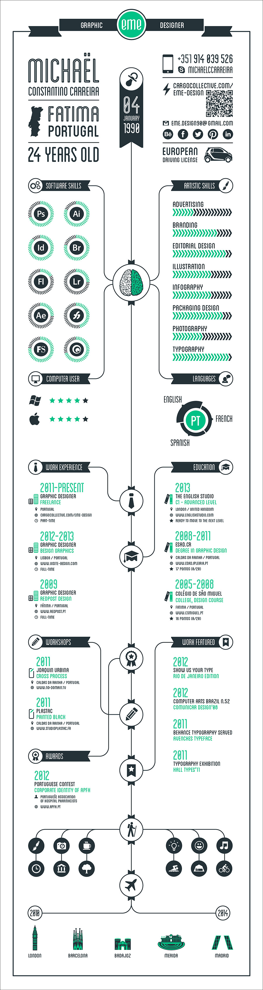 INFOGRAPHY CV   Infográficos   Pinterest   Infografia y Taller
