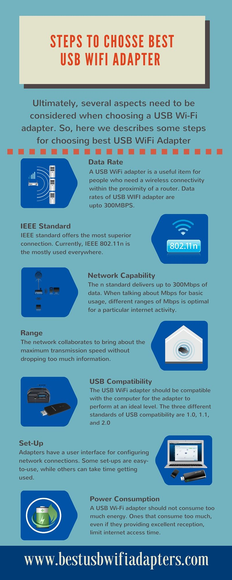 How to use Wi-Fi: useful tips 67