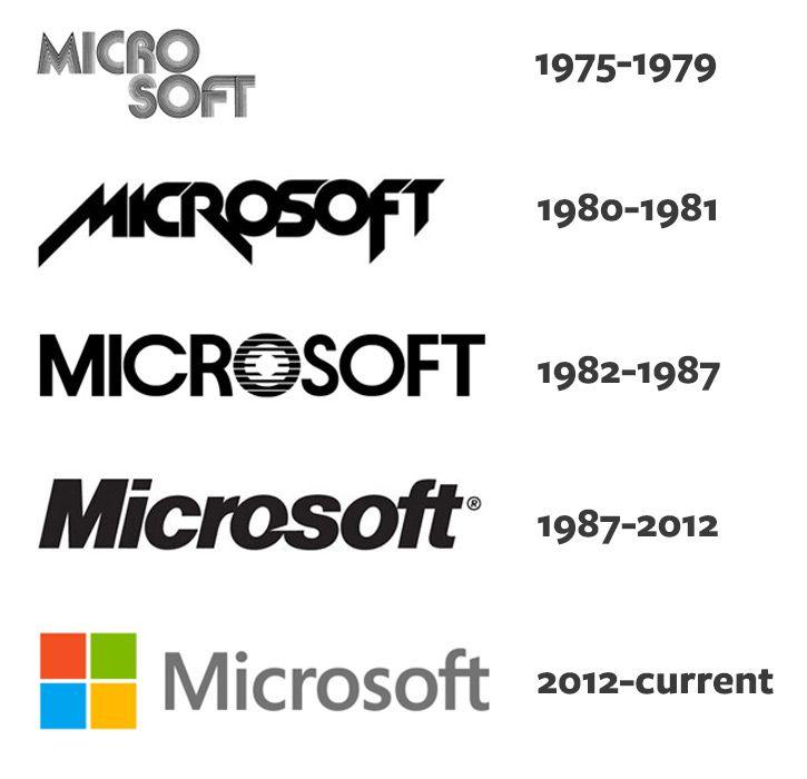 The microsoft logo history — photo 1