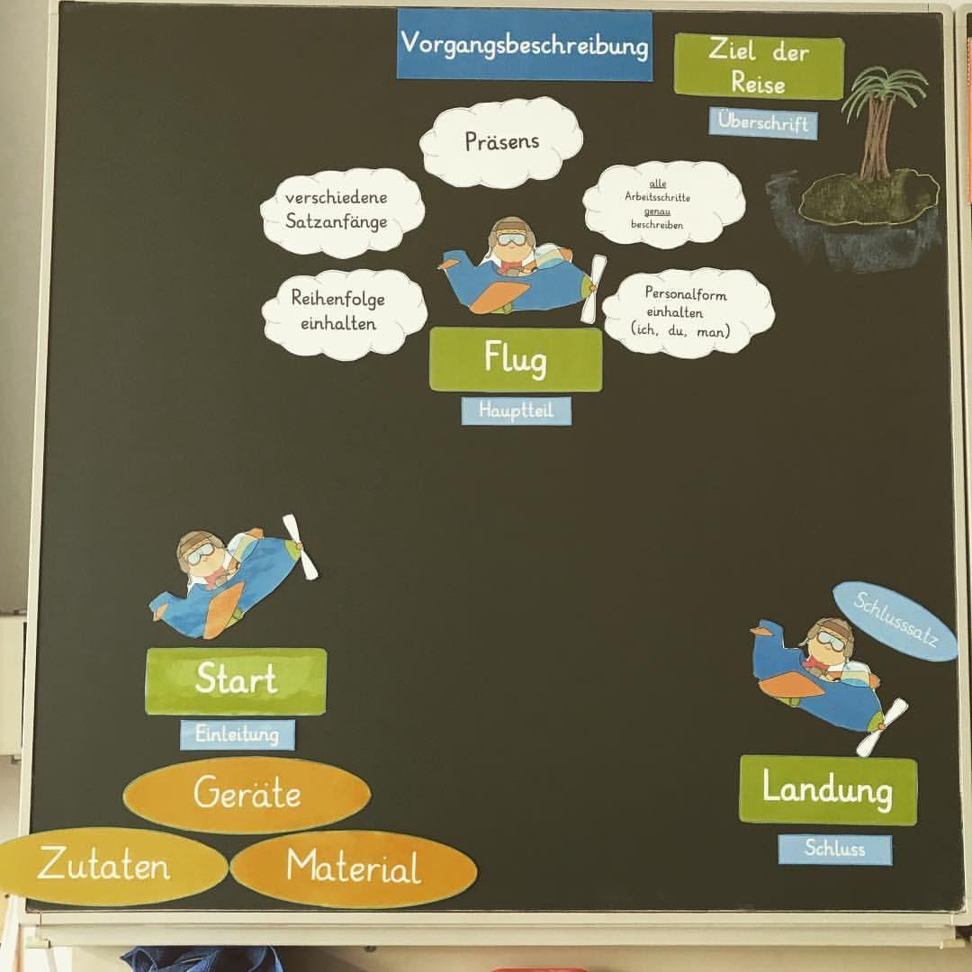 Heute Haben Wir Unsere Ersten Aufsatze Geschrieben Kann Das Material Von Kapitan Albatros Echt Empfehlen Aufsatz Schreiben Deutsch Unterricht Deutsche Schule