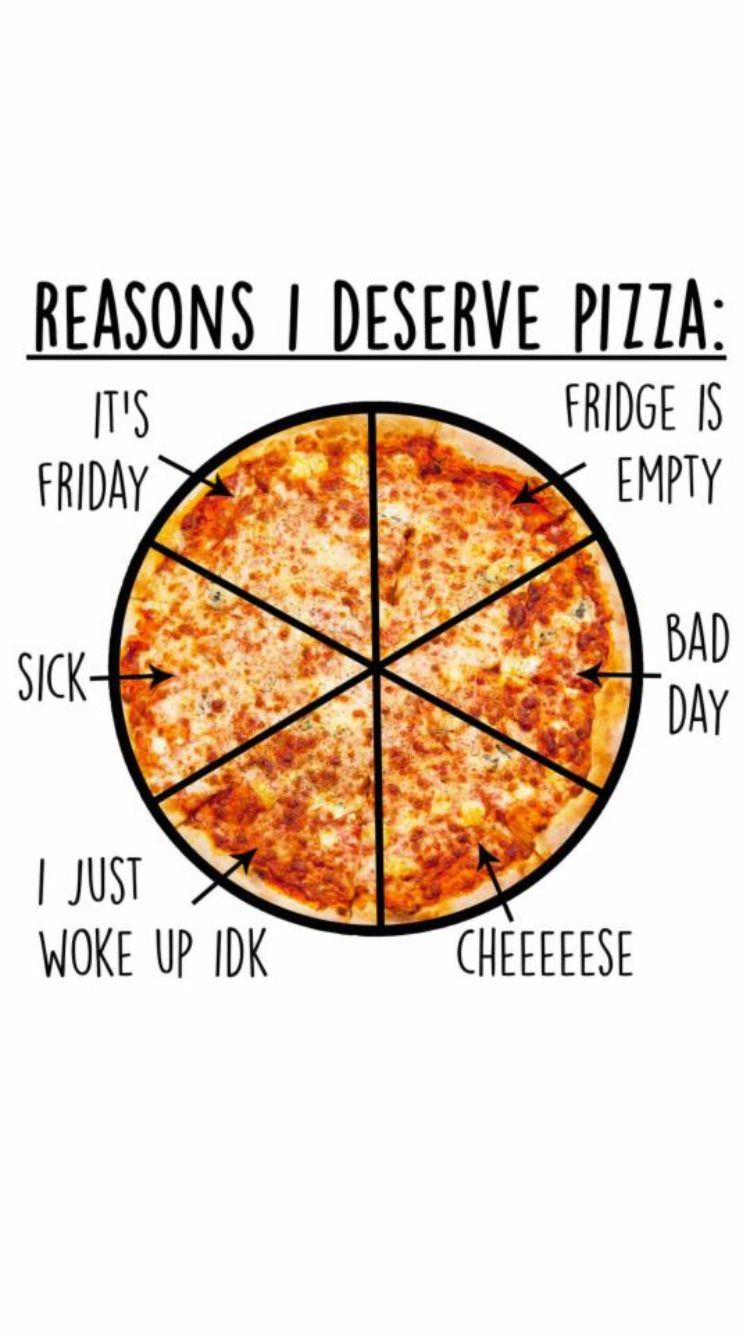 233 Best Homeslice Images In 2020 Pizza Funny Pizza Art Pizza