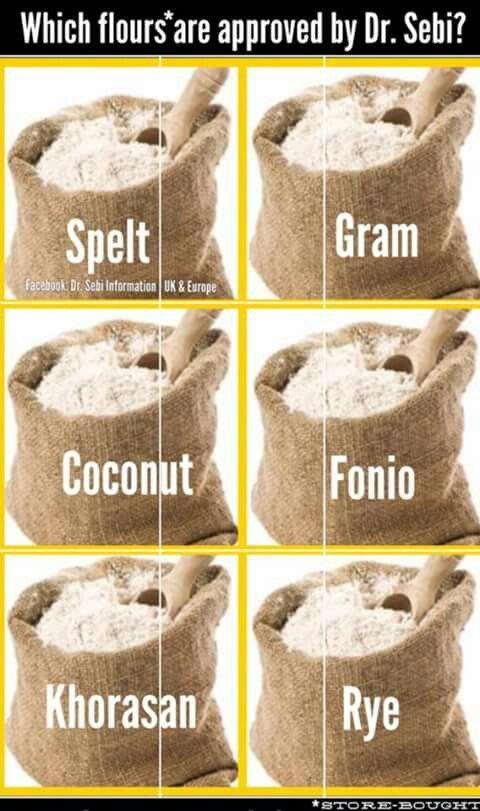 Alkalische Diätnahrung