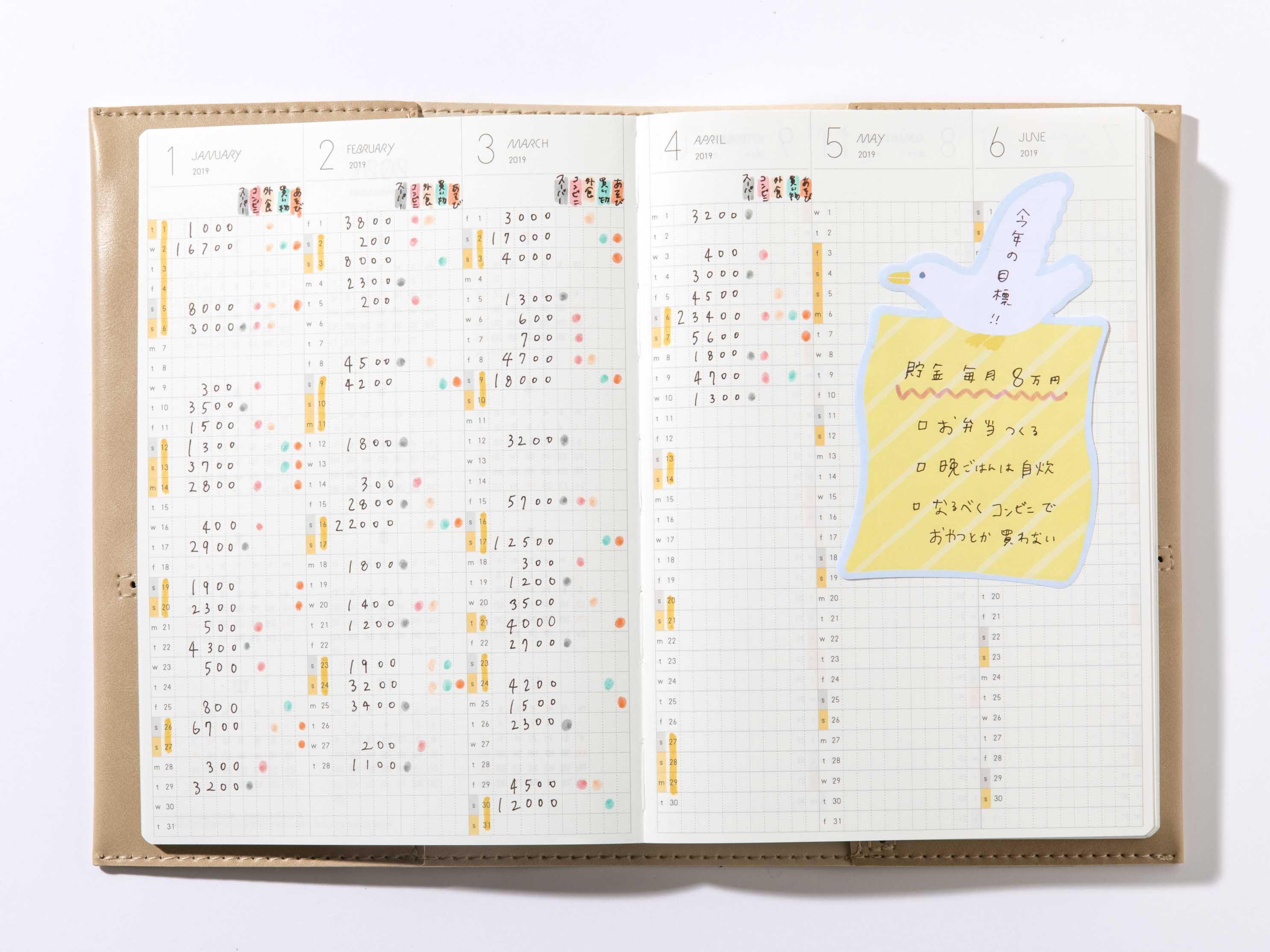 ボード 手帳 スケジュールブック のピン