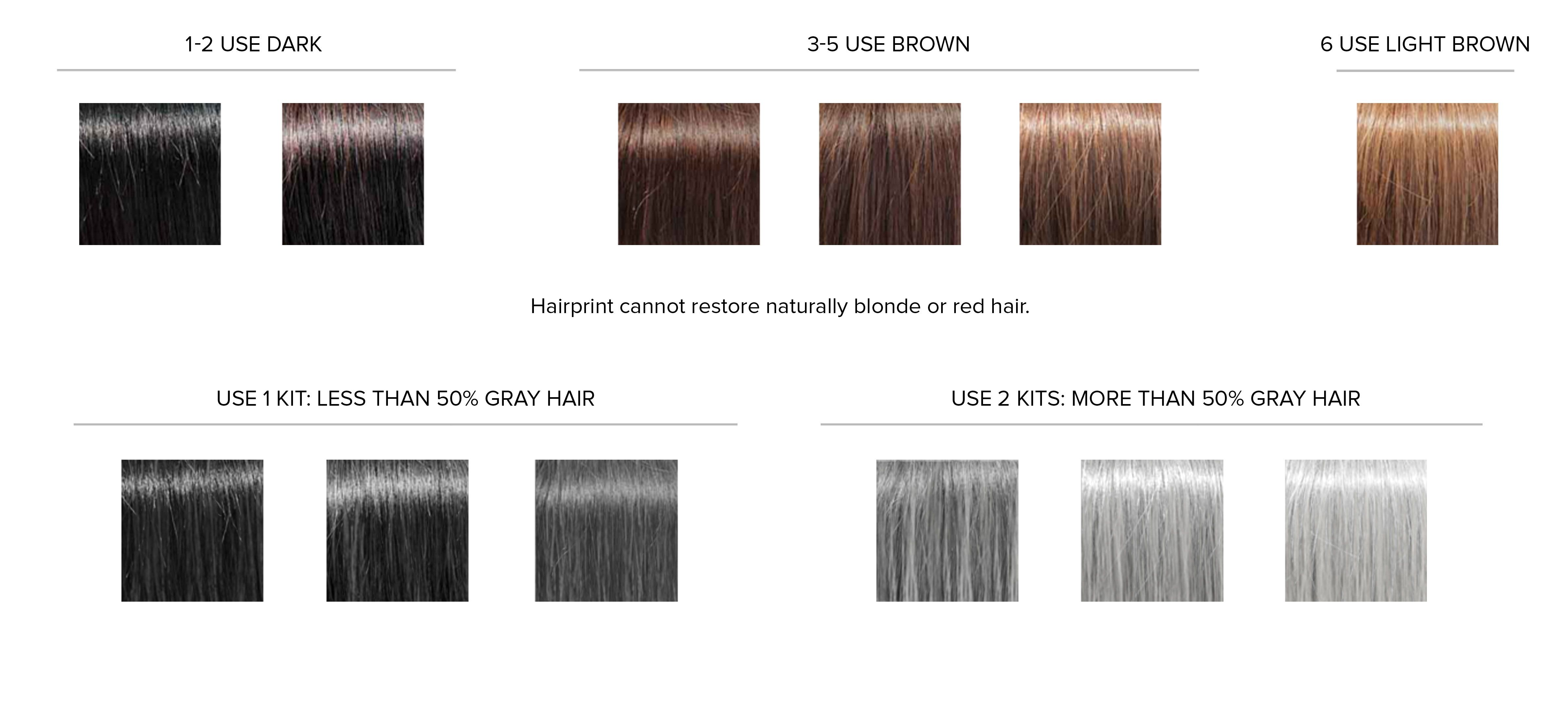 Hairprint Is A Brilliant Scientific Breakthrough That Restores Gray Hair To Its True Color It Replenishes The Nat Restore Gray Hair Grey Hair Color Hair Color