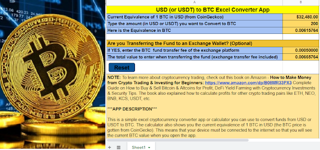 sec trading bitcoin calpto calculator profitul